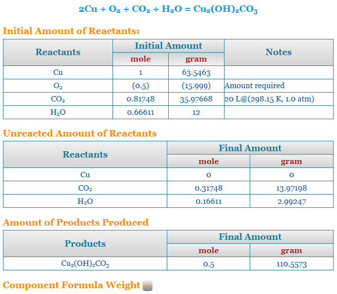 Reaction Stoichiometry Calculator – Limiting Reactant Problems Worksheet